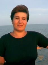 люда, 45, Ukraine, Kryvyi Rih