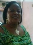 madam, 46  , Algiers