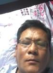 Dhanakaji, 54  , Bharatpur
