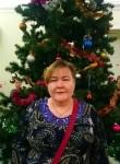 Zhanna, 51  , Saint Petersburg