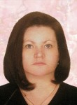 Nika, 51  , Biysk