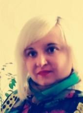 olga, 25, Belarus, Zhlobin