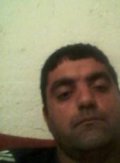 Stanko, 35, Bulgaria, Sofia
