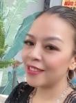 niem tin, 39  , Ho Chi Minh City