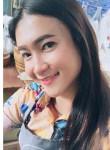 ชื่อเอิร์นนนนร, 20  , Mueang Nonthaburi