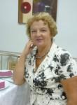 Lyusena, 67  , Volzhskiy (Volgograd)