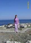Nadezhda, 62, Tyumen