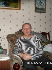 Nikolay, 64, Russia, Moscow