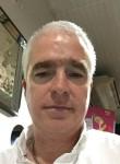 Jose, 43  , Ciudad del Este