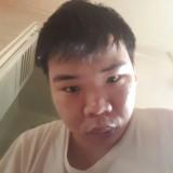 Kun Liang, 22  , Gundlupet