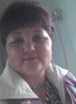 Nadezhda, 37  , Olovyannaya