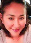 kookkai, 25  , Samut Songkhram
