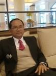 Bunal, 54  , Phnom Penh