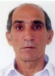 Feodor, 68  , Korenovsk