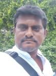 pnpluckey, 18  , Chennai