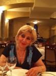 ALEX, 41  , Tbilisi