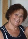 Nadezhda, 71  , Hlukhiv