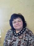 Ksyusha, 54  , Pryluky