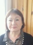 olga petrovna, 61  , Chelyabinsk