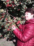 Ua UaLyudmila, 55  , Poltava