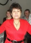 valentina gentsel, 65  , Pushkino