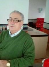 blaslatorrenie, 75, Spain, Jodar