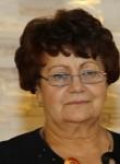 Lyubov, 71  , Nuernberg
