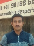 Sandeep Kannojiu, 25  , Mumbai