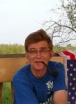 igor shmakov, 60, Cherdyn