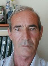 Eduardo@Gmail., 60, Spain, Madrid