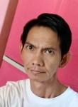 Rafael, 42  , Manila