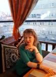 Елена  - Москва