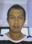 Sjiwoeg, 35, Jakarta