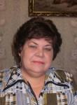 NADEZhDA, 64  , Ustyuzhna