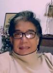 Ewan, 50  , Jakarta