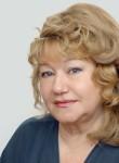 Galina Ivanovn, 70  , Saratov
