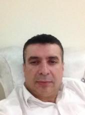 mehmet, 41, Turkey, Batman