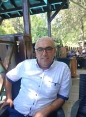 mustafa, 50, Turkey, Konya