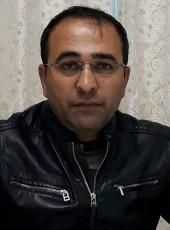 Mehmet, 31, Turkey, Sanliurfa