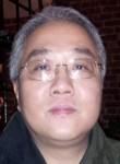 David wang, 58  , Singapore