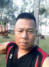 Chada, 29, Thailand, Nakhon Si Thammarat