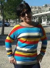 Lucia13, 45, Spain, Murcia