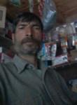 Zargar, 37, Jammu