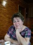 Tainstvennaya N, 55  , Simferopol