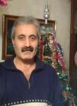 Eduard, 61, Melitopol