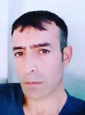 Tarkan, 22, Turkey, Kirikkale