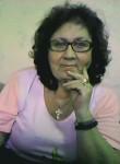 vera@2016, 67  , Rossosh