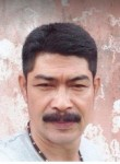 yok, 48  , Surat Thani