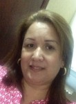 karen martinez, 48  , Tegucigalpa
