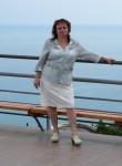 chayka, 57, Donetsk